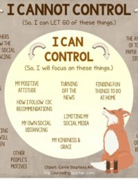 Can Cannot Control
